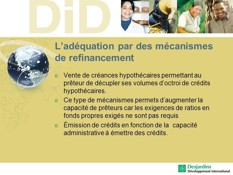 L'adéquation par des mécanismes de refinancement