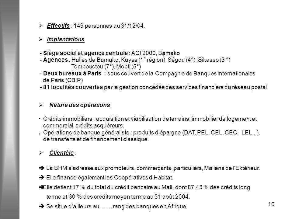 Ø Effectifs : 149 personnes au 31/12/04.