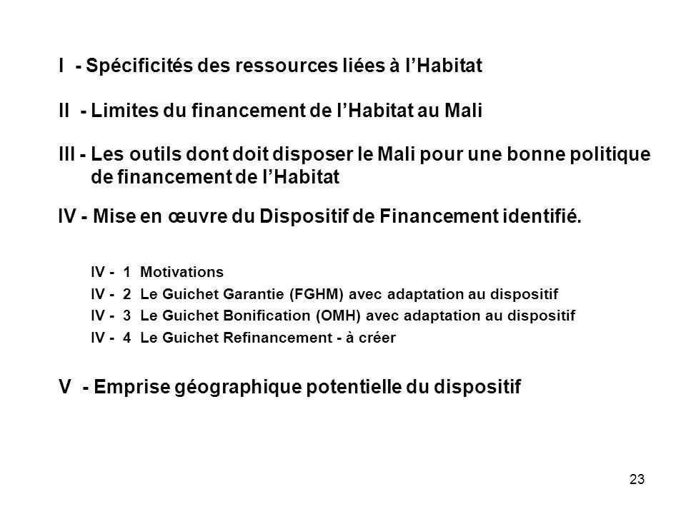 I - Spécificités des ressources liées à l'Habitat