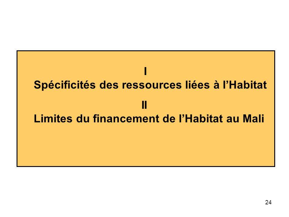 Spécificités des ressources liées à l'Habitat