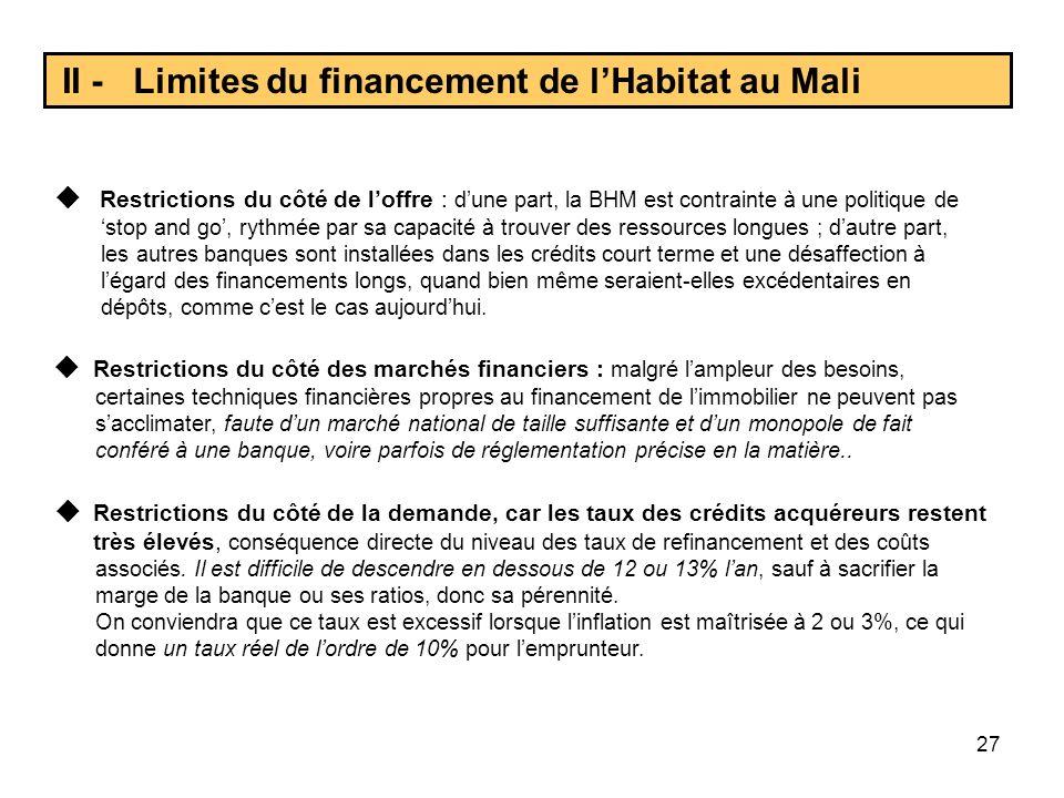 II - Limites du financement de l'Habitat au Mali