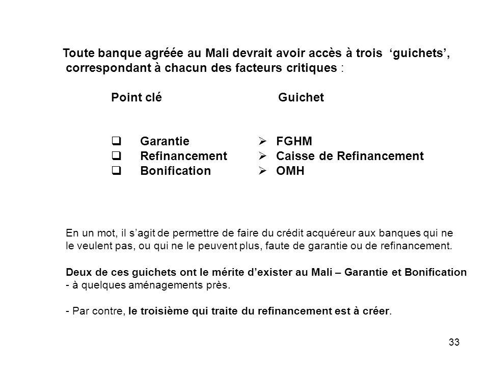 Toute banque agréée au Mali devrait avoir accès à trois 'guichets',