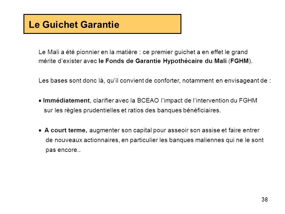 Le Guichet GarantieLe Mali a été pionnier en la matière : ce premier guichet a en effet le grand.