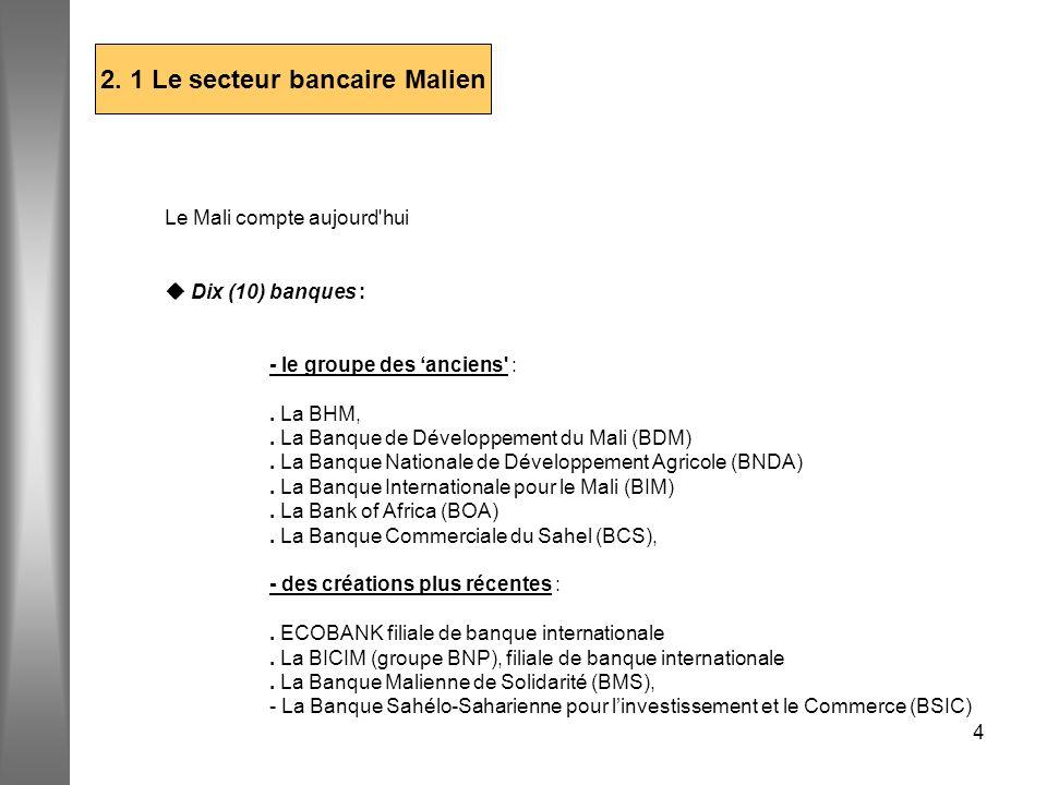 2. 1 Le secteur bancaire Malien