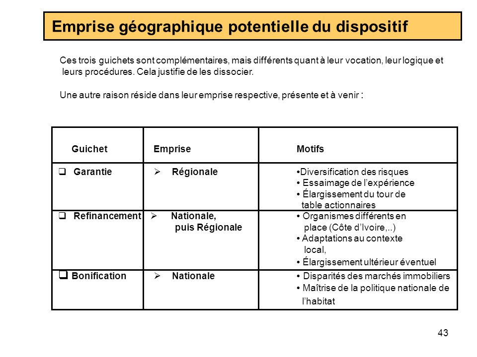 Emprise géographique potentielle du dispositif