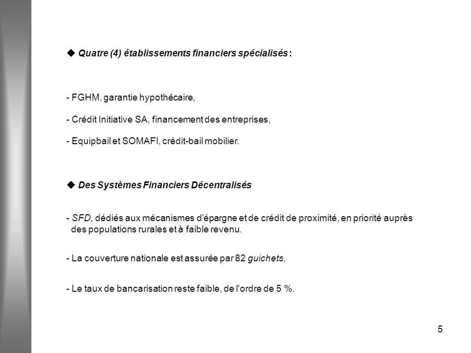 Quatre (4) établissements financiers spécialisés :