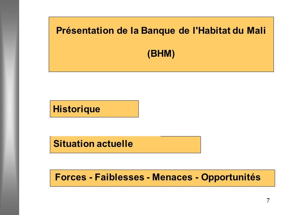 Présentation de la Banque de l Habitat du Mali