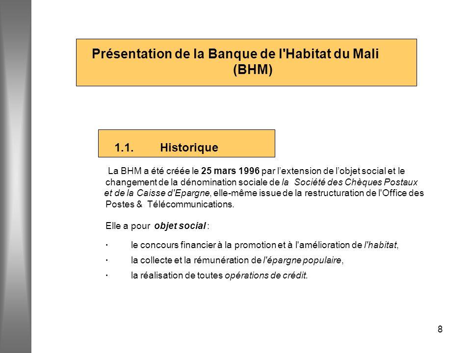 Présentation de la Banque de l Habitat du Mali (BHM)