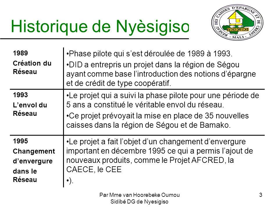 Historique de Nyèsigiso