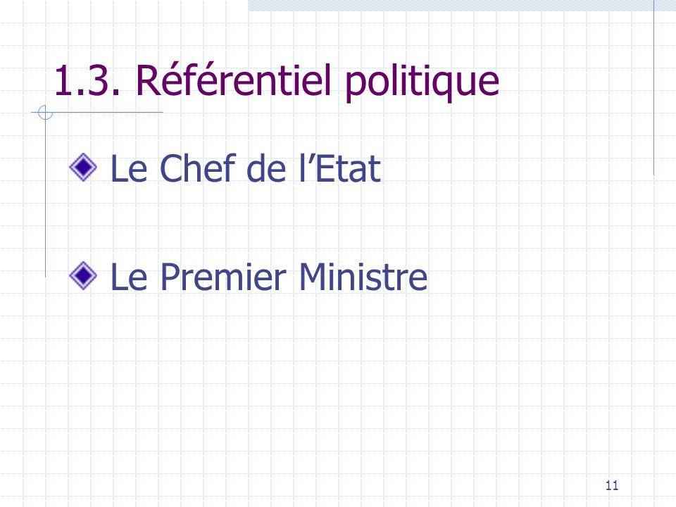 1.3. Référentiel politique