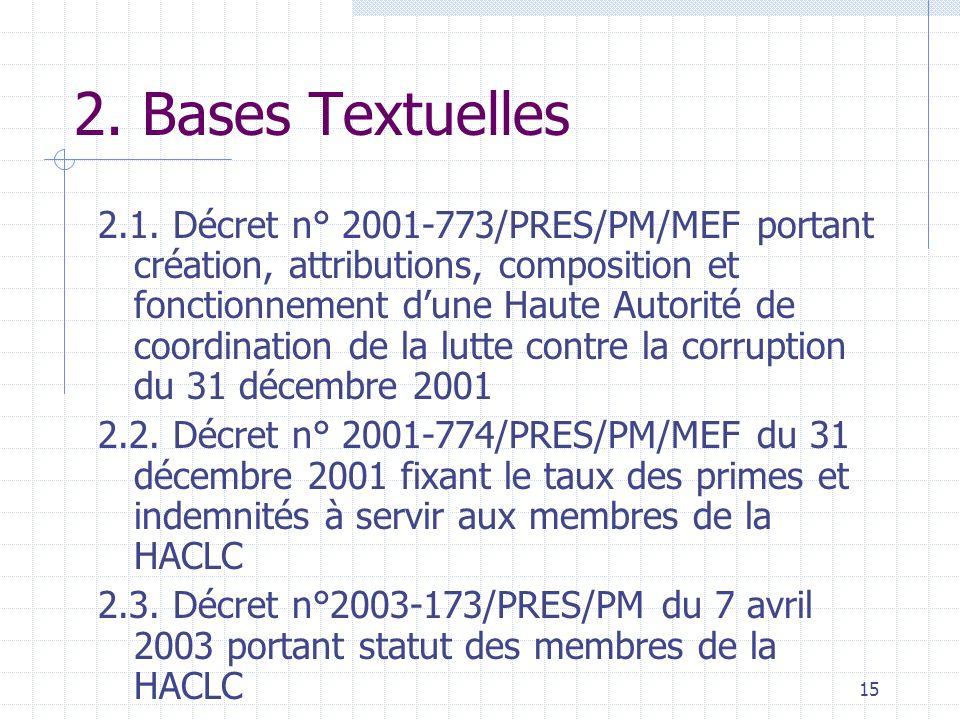2. Bases Textuelles