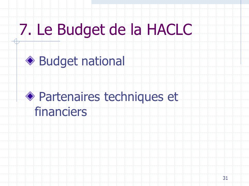 7. Le Budget de la HACLC Budget national