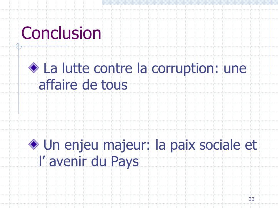 Conclusion La lutte contre la corruption: une affaire de tous