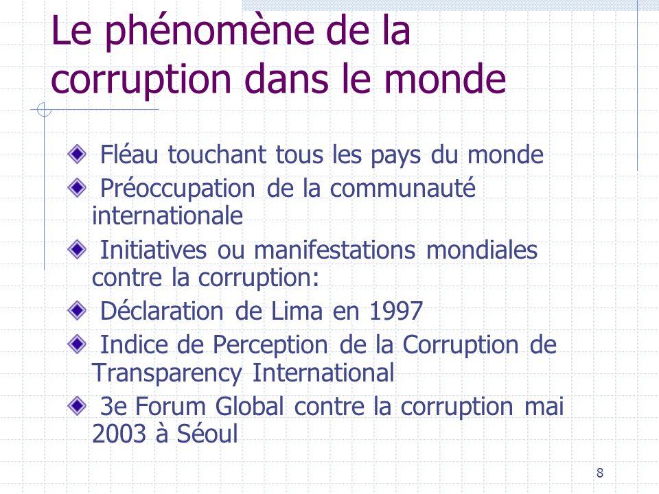 Le phénomène de la corruption dans le monde