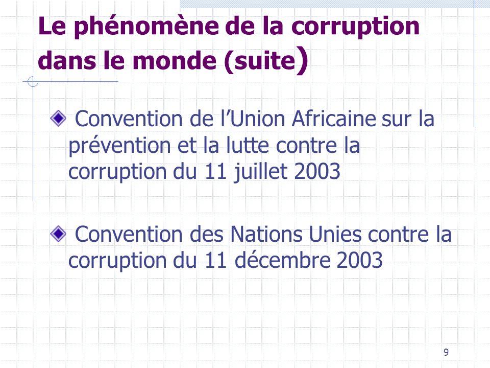 Le phénomène de la corruption dans le monde (suite)