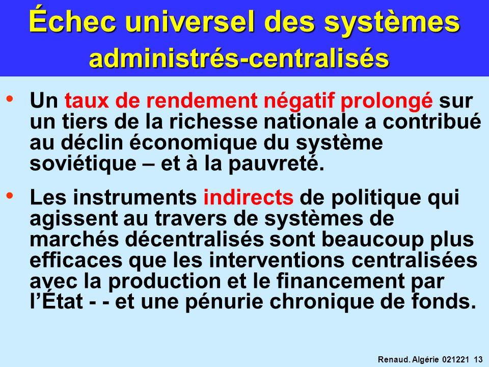 Échec universel des systèmes administrés-centralisés