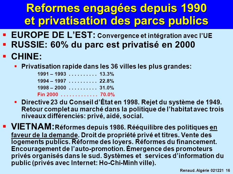 Reformes engagées depuis 1990 et privatisation des parcs publics