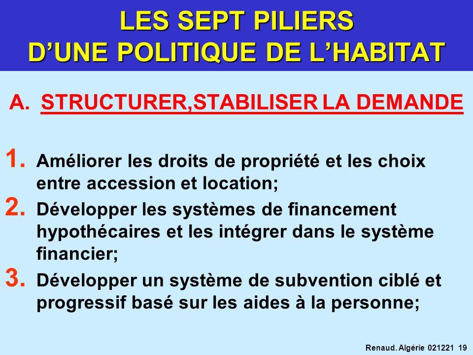 LES SEPT PILIERS D'UNE POLITIQUE DE L'HABITAT