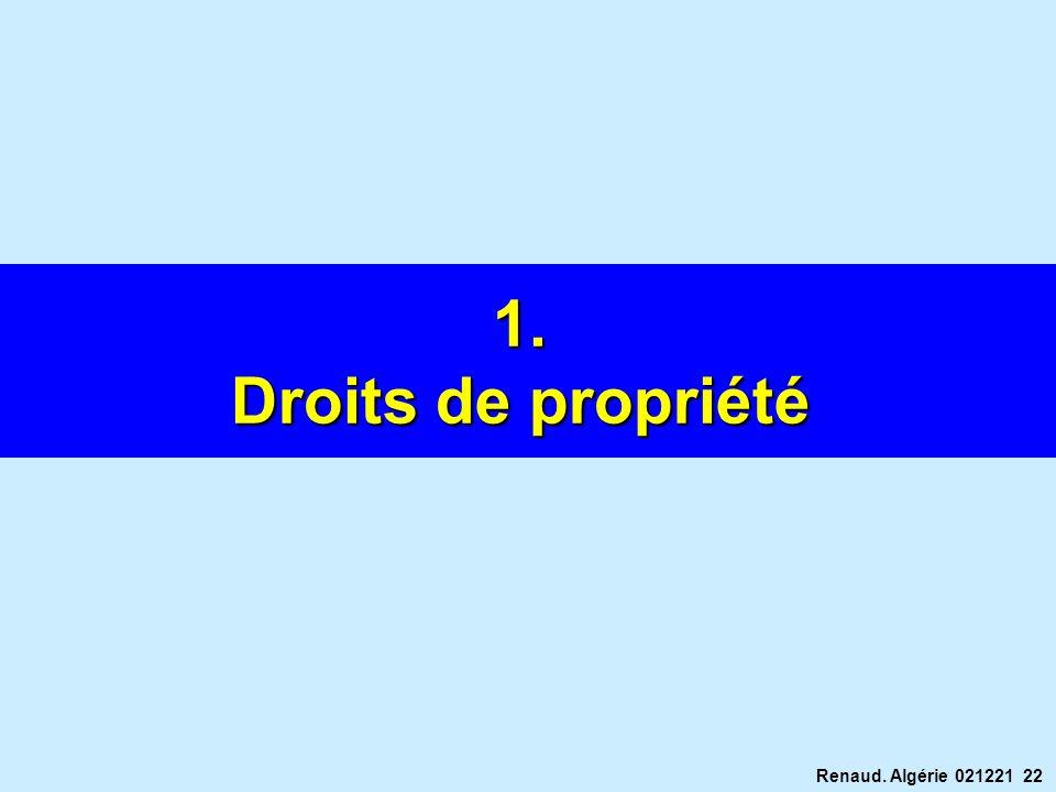 1. Droits de propriété 2 4