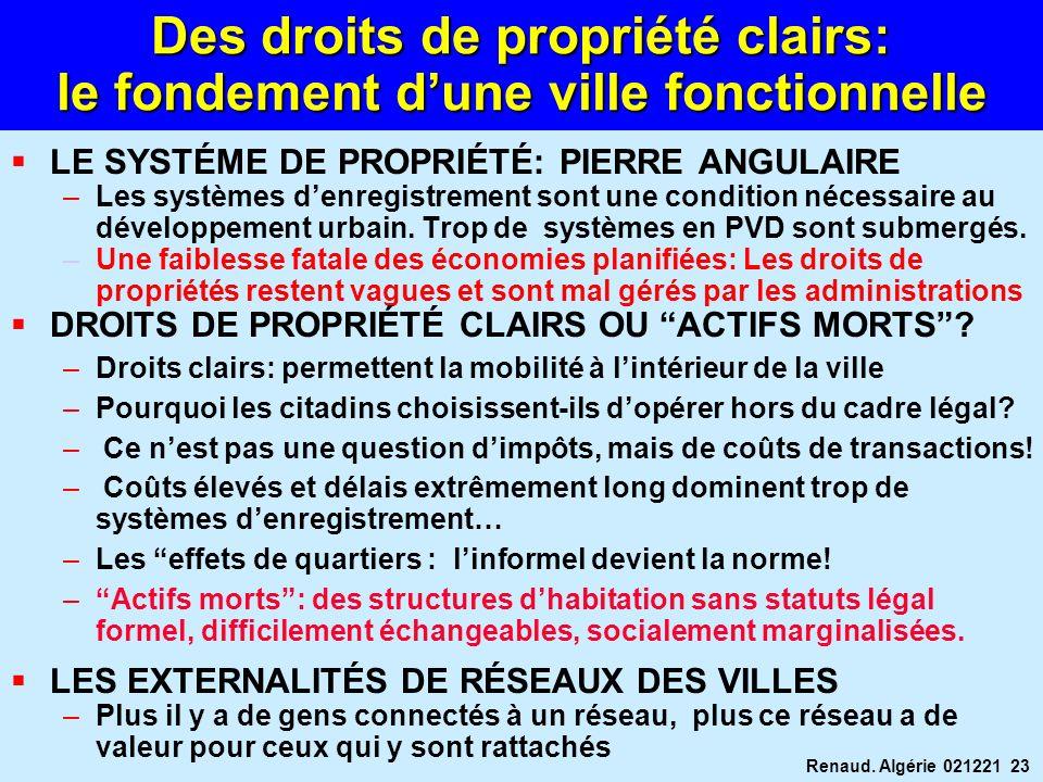 Des droits de propriété clairs: le fondement d'une ville fonctionnelle