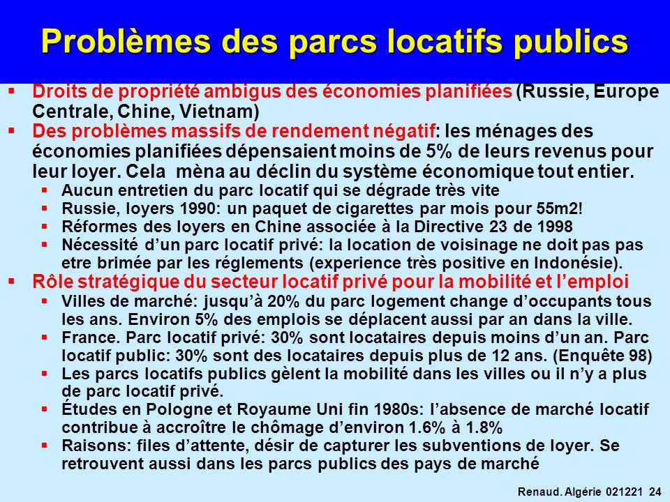 Problèmes des parcs locatifs publics