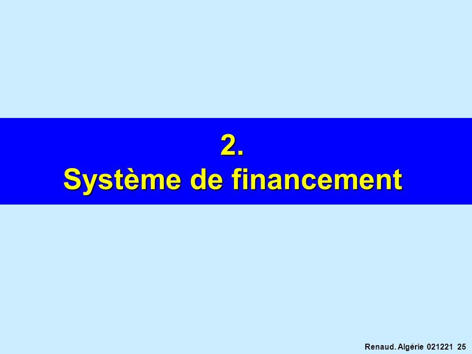 Système de financement