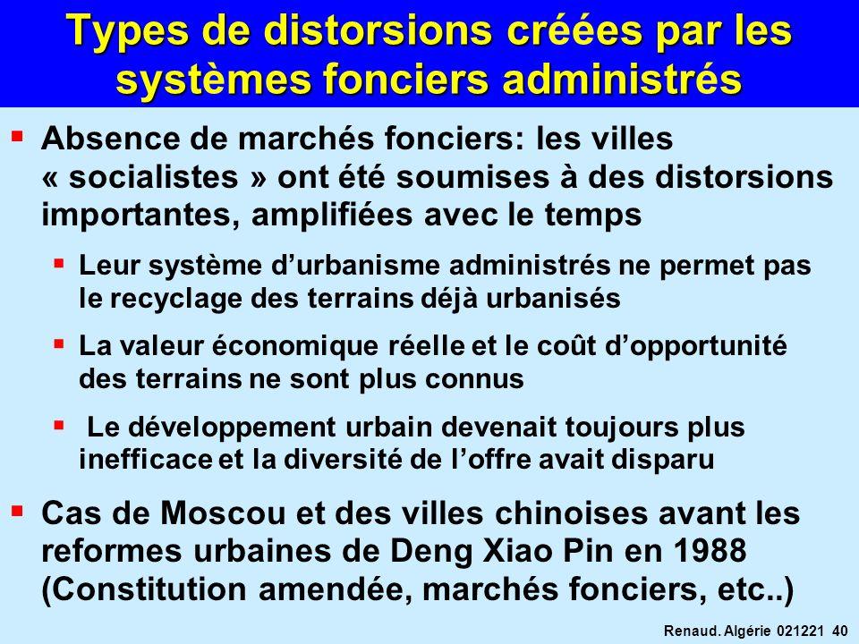 Types de distorsions créées par les systèmes fonciers administrés