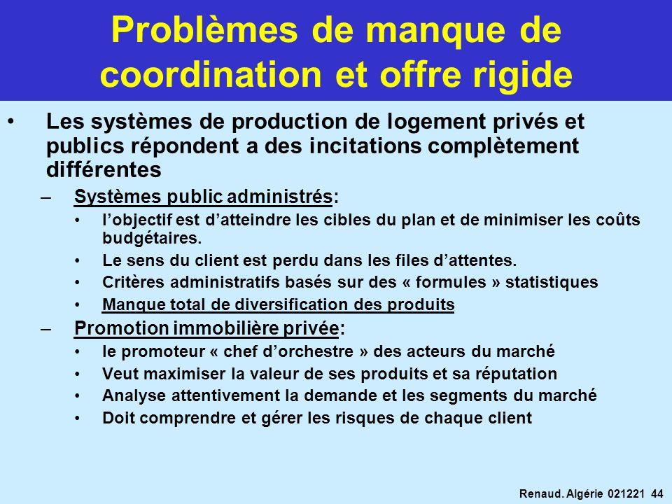 Problèmes de manque de coordination et offre rigide