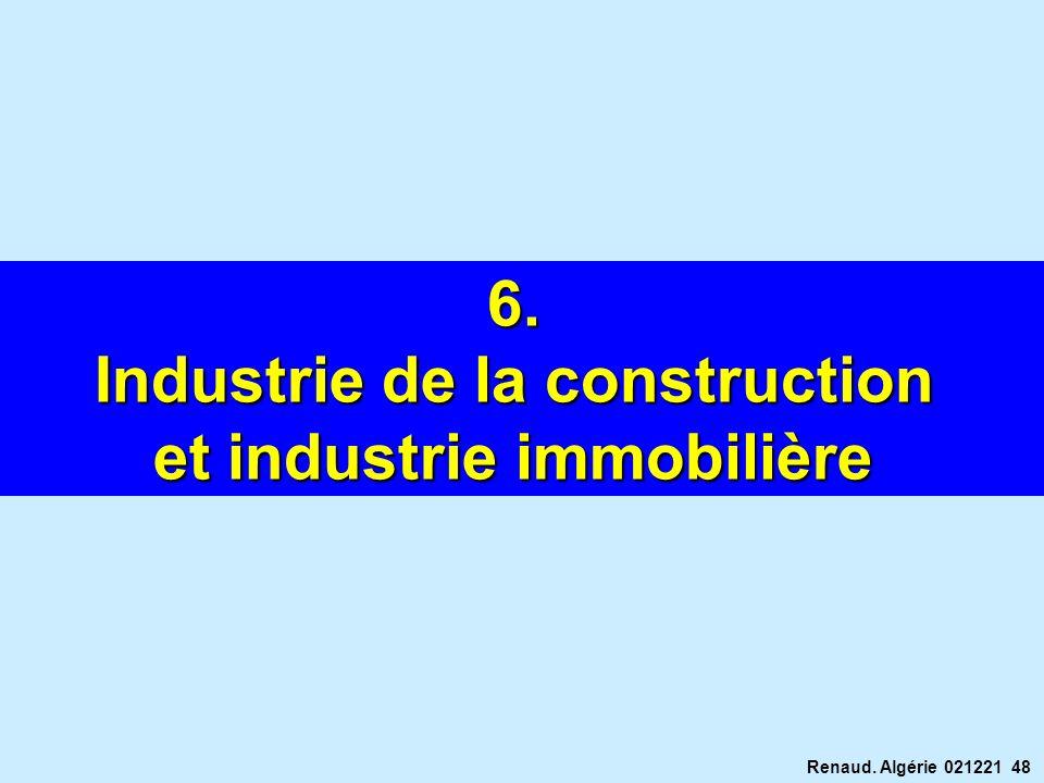 Industrie de la construction et industrie immobilière