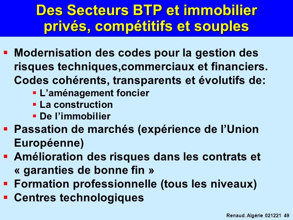 Des Secteurs BTP et immobilier privés, compétitifs et souples