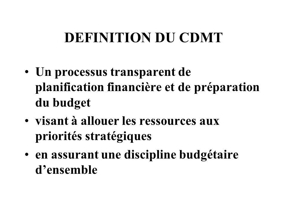 DEFINITION DU CDMT Un processus transparent de planification financière et de préparation du budget.