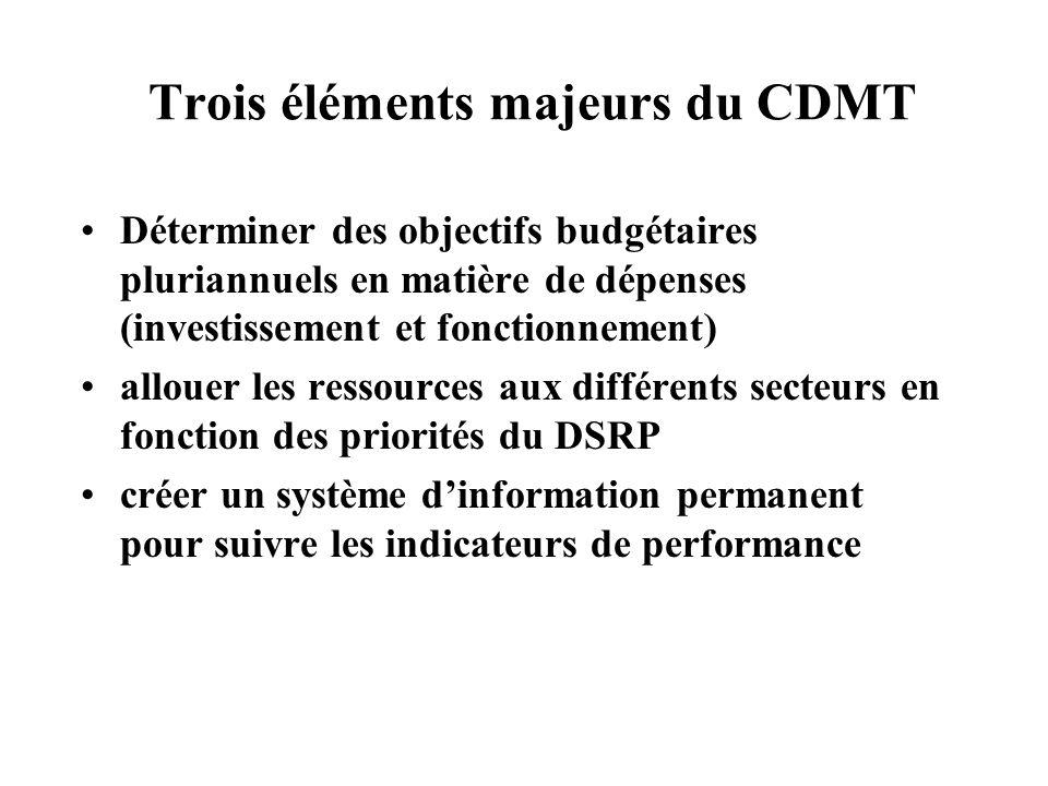 Trois éléments majeurs du CDMT