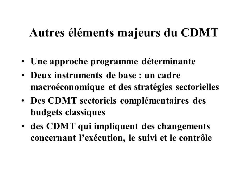 Autres éléments majeurs du CDMT