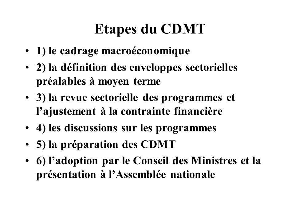 Etapes du CDMT 1) le cadrage macroéconomique