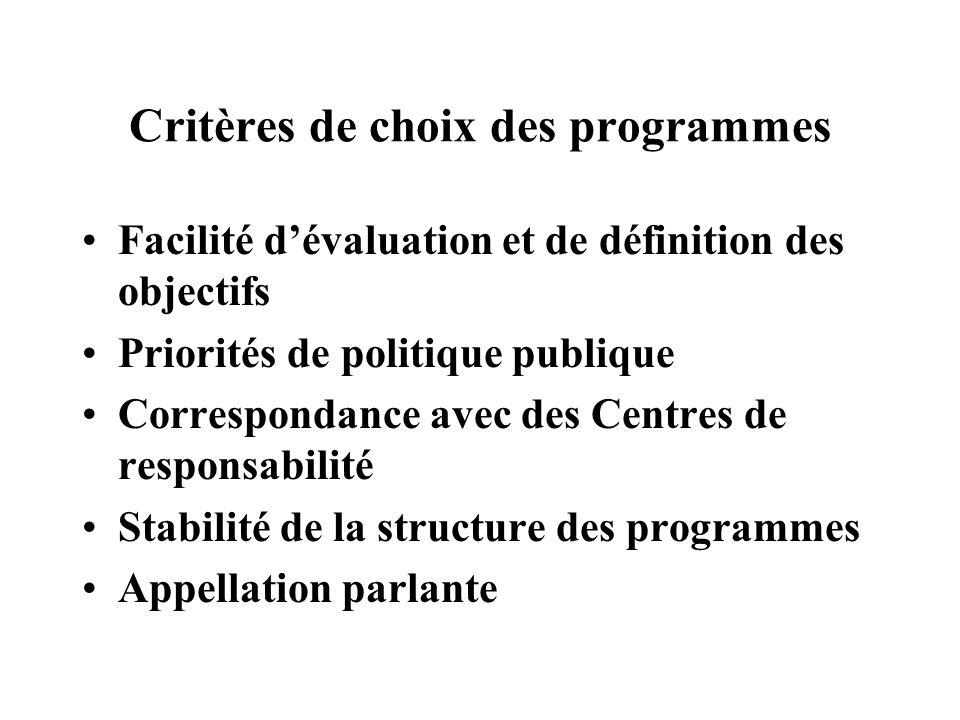 Critères de choix des programmes