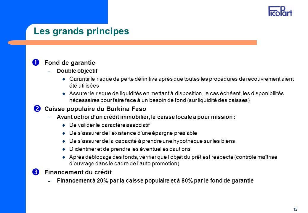 Les grands principes    Fond de garantie
