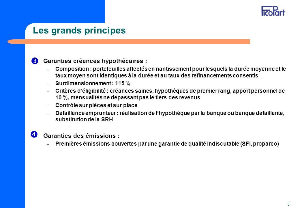 Les grands principes   Garanties créances hypothécaires :