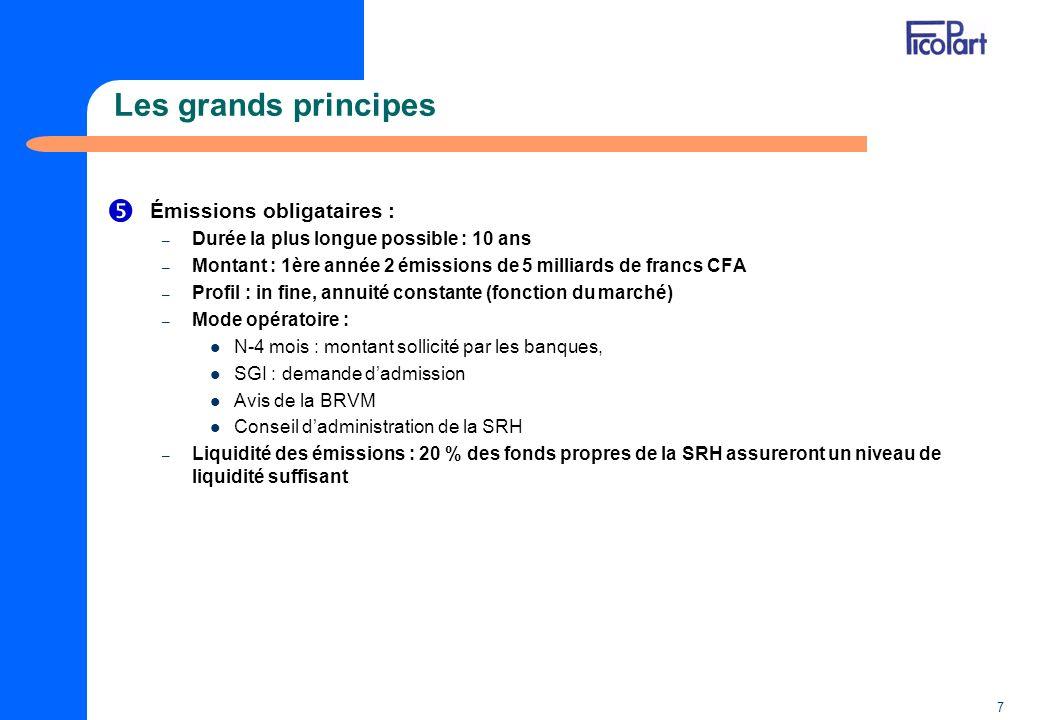 Les grands principes  Émissions obligataires :