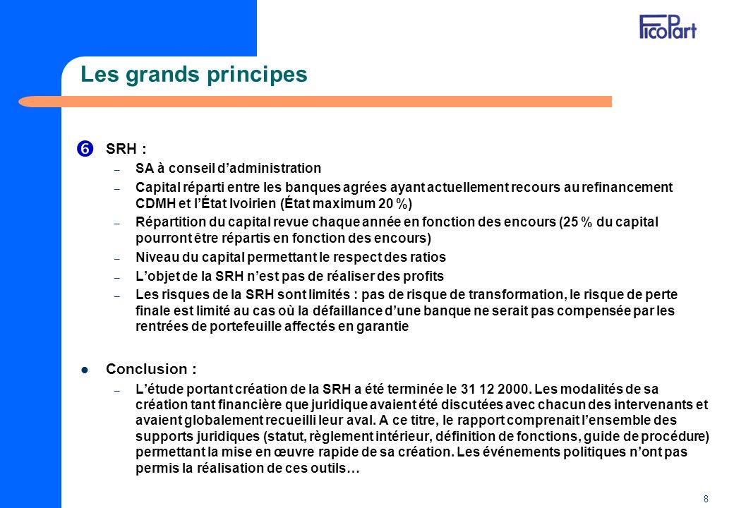 Les grands principes  SRH : Conclusion :