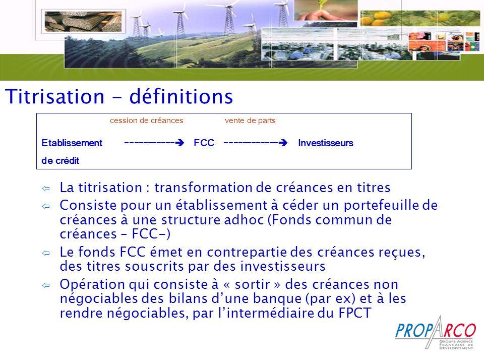 Titrisation - définitions