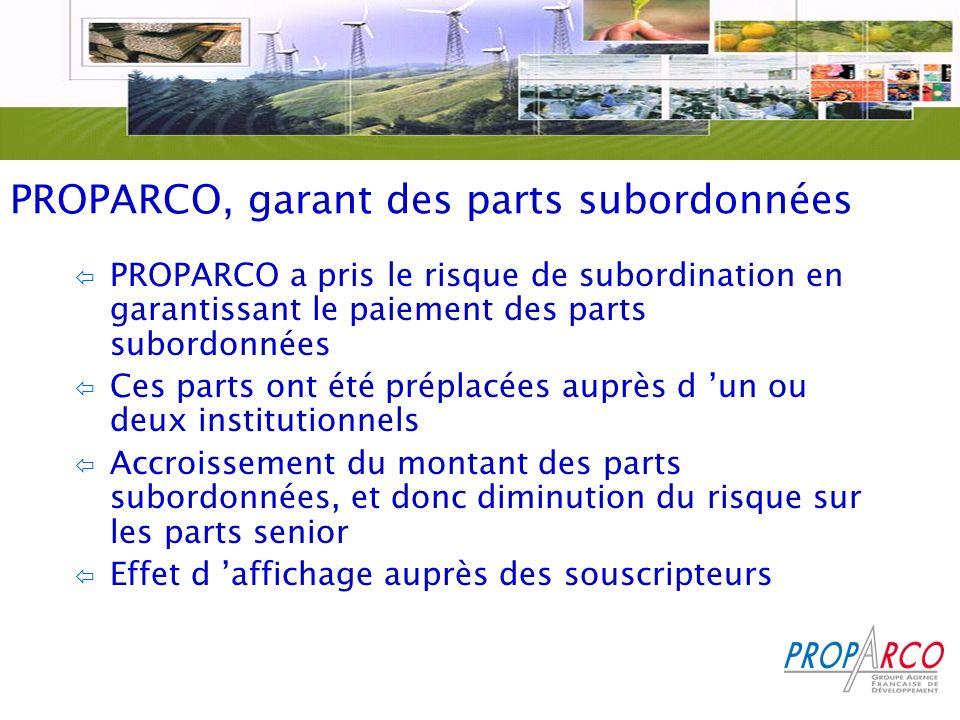 PROPARCO, garant des parts subordonnées