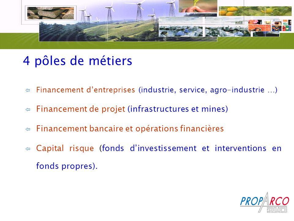 4 pôles de métiers Financement de projet (infrastructures et mines)
