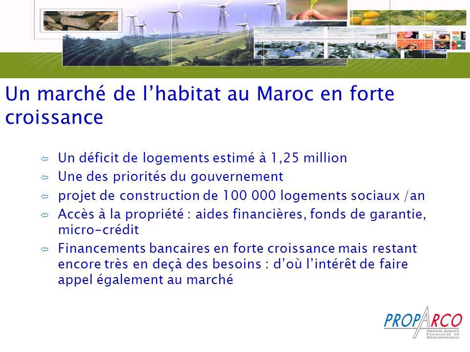 Un marché de l'habitat au Maroc en forte croissance