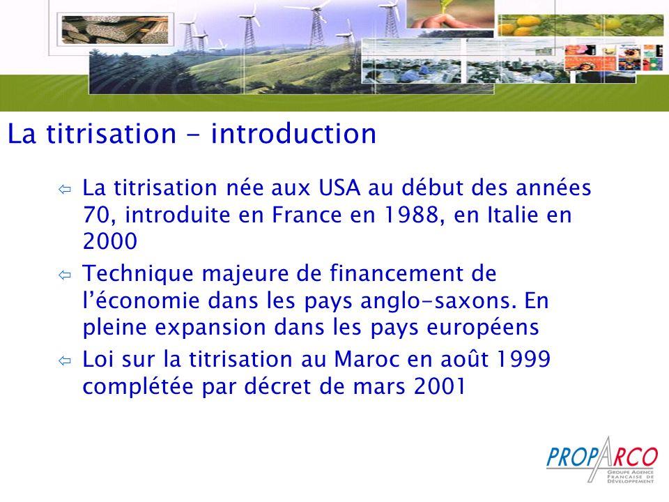 La titrisation - introduction