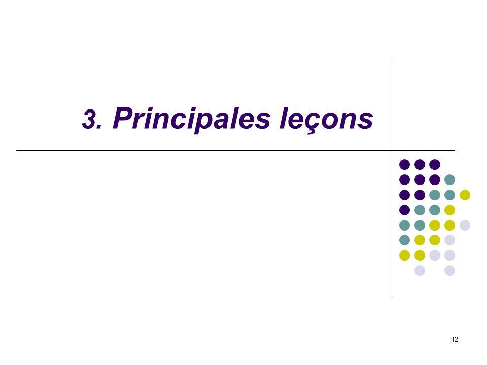 3. Principales leçons