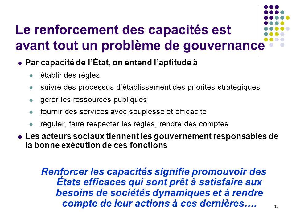 Le renforcement des capacités est avant tout un problème de gouvernance
