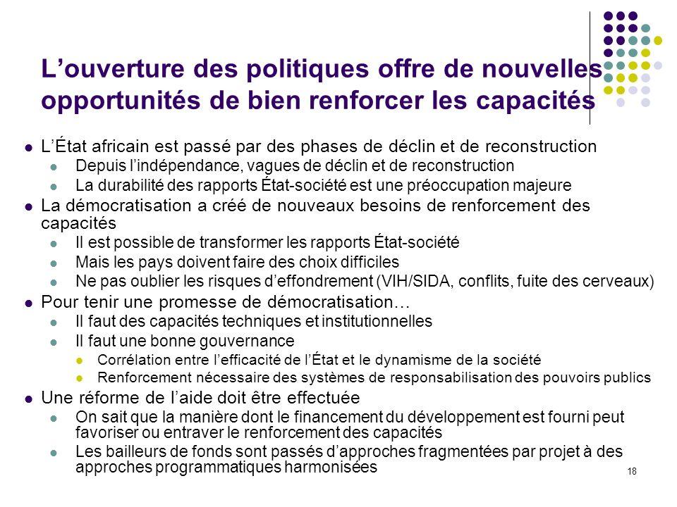 L'ouverture des politiques offre de nouvelles opportunités de bien renforcer les capacités