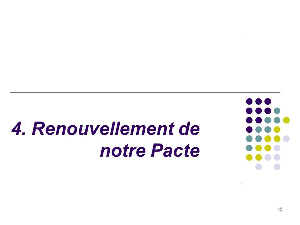 4. Renouvellement de notre Pacte