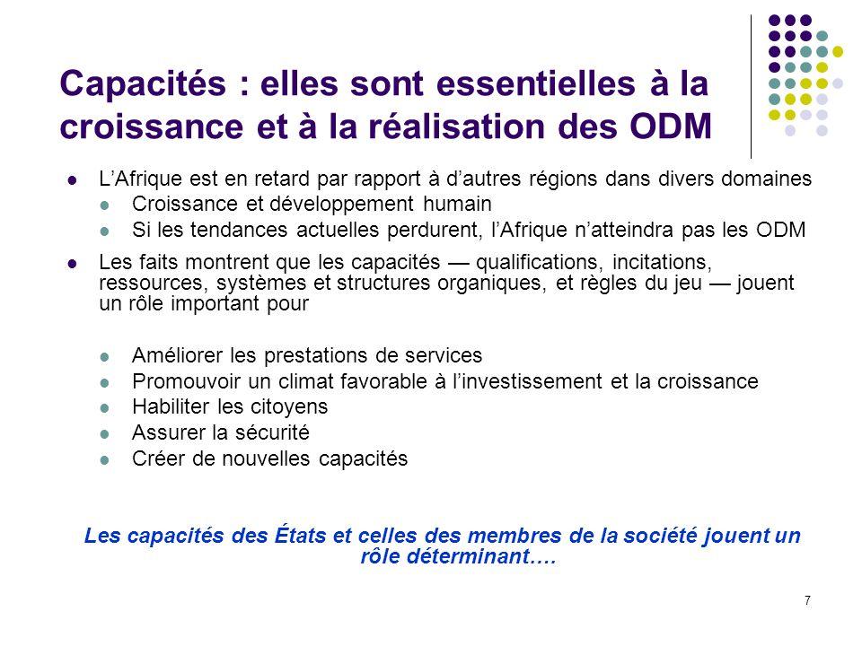Capacités : elles sont essentielles à la croissance et à la réalisation des ODM