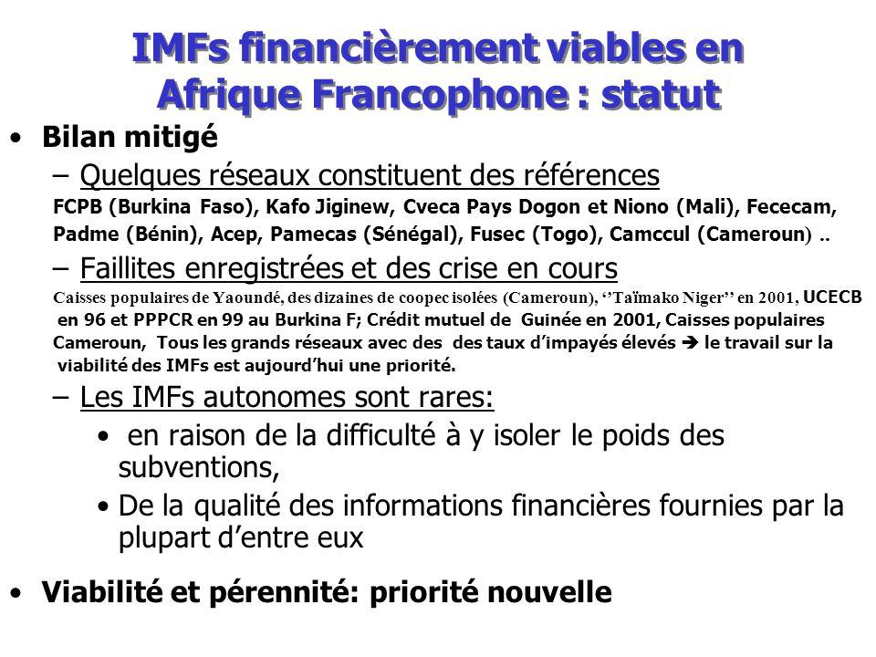 IMFs financièrement viables en Afrique Francophone : statut